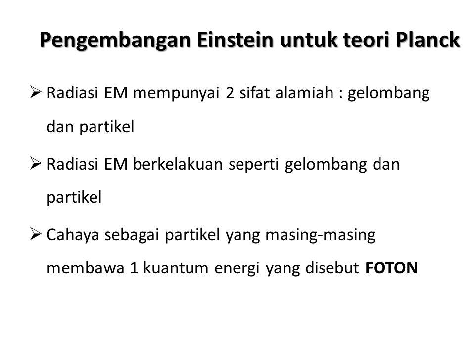 Pengembangan Einstein untuk teori Planck  Radiasi EM mempunyai 2 sifat alamiah : gelombang dan partikel  Radiasi EM berkelakuan seperti gelombang da