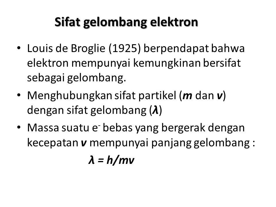 Sifat gelombang elektron Louis de Broglie (1925) berpendapat bahwa elektron mempunyai kemungkinan bersifat sebagai gelombang. Menghubungkan sifat part