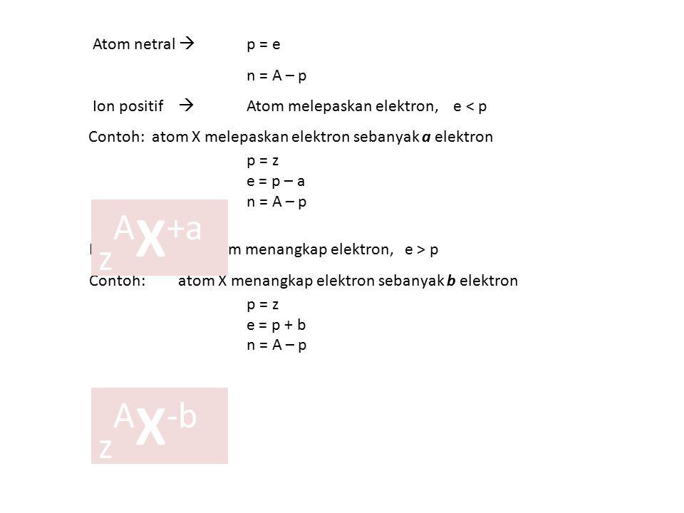 Atom netral  p = e n = A – p Ion positif  Atom melepaskan elektron, e < p Contoh: atom X melepaskan elektron sebanyak a elektron p = z e = p – a n =
