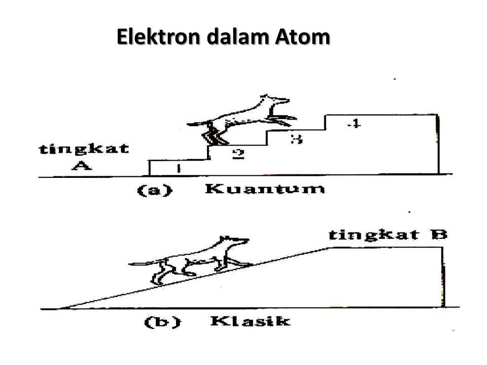 Elektron dalam Atom