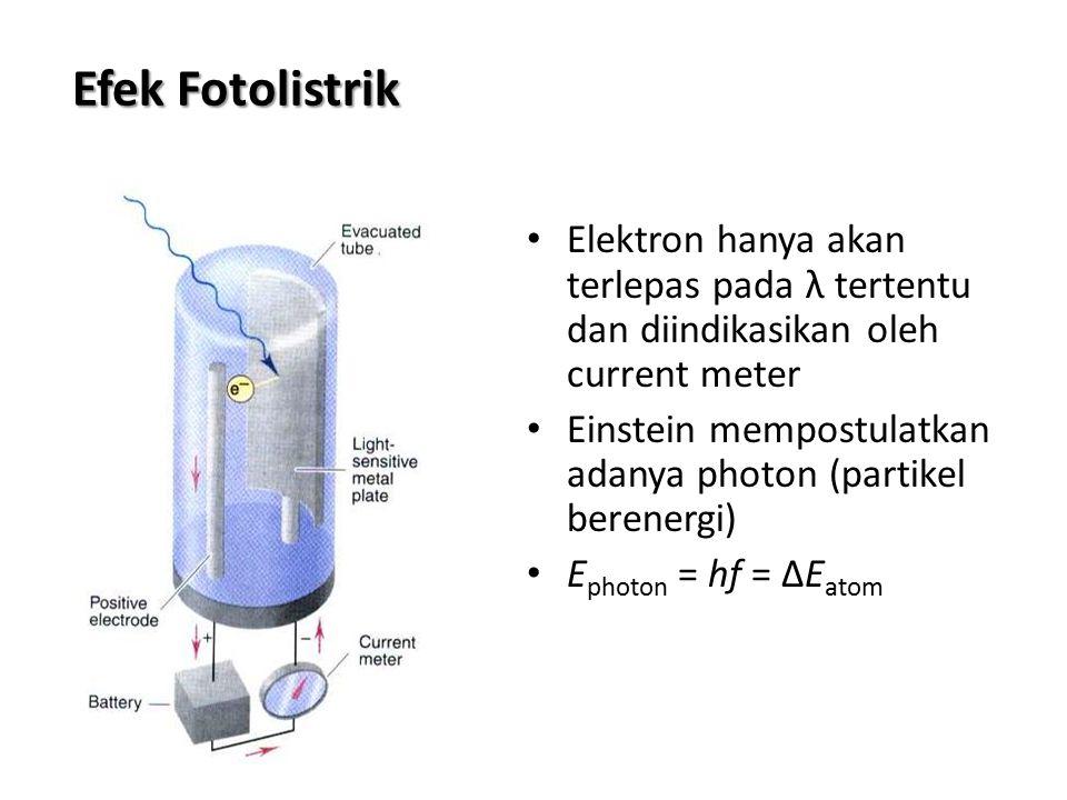 Efek Fotolistrik Elektron hanya akan terlepas pada λ tertentu dan diindikasikan oleh current meter Einstein mempostulatkan adanya photon (partikel ber