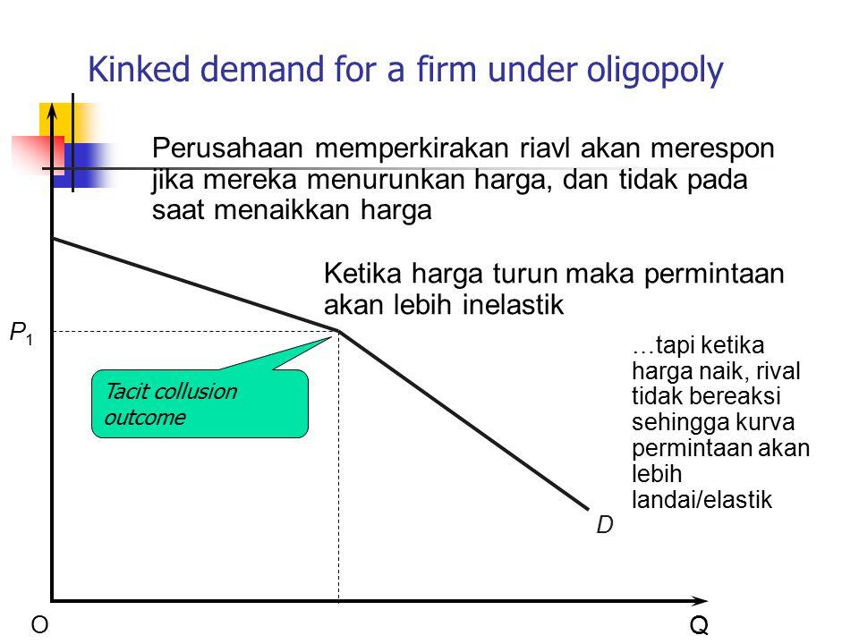 Kinked demand for a firm under oligopoly Q O P1P1 Q1Q1 D Ketika harga turun maka permintaan akan lebih inelastik Perusahaan memperkirakan riavl akan m