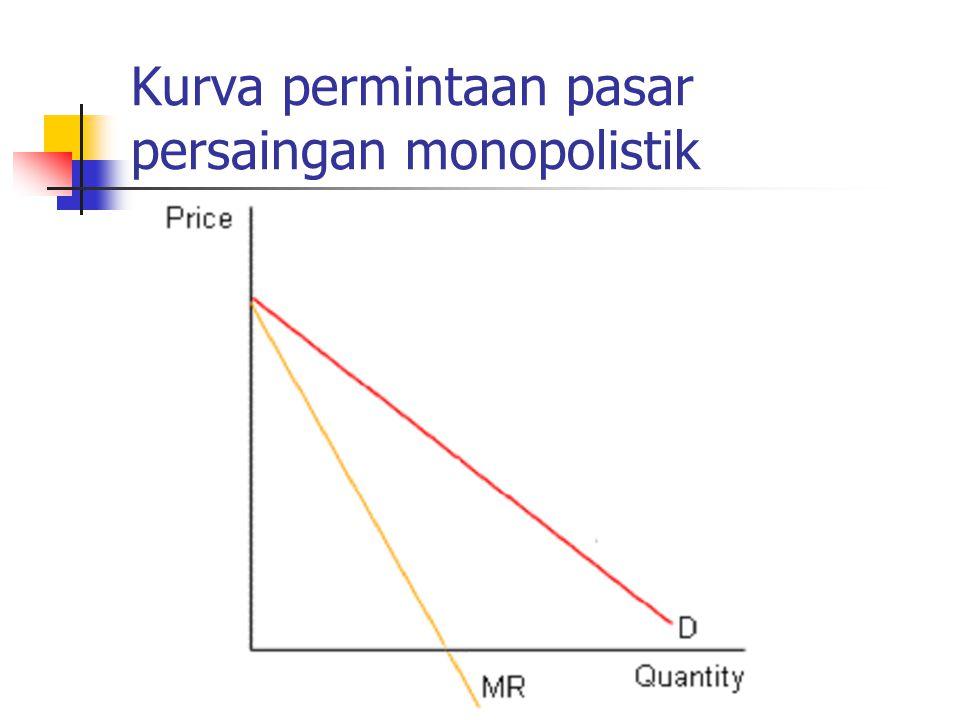 Kurva permintaan pasar dan kondisi masuk keluar Ketika perusahaan masuk maka perusahaan akan mengalami penurunan kurva permintaan dan biasanya menjadi lebih elastis.