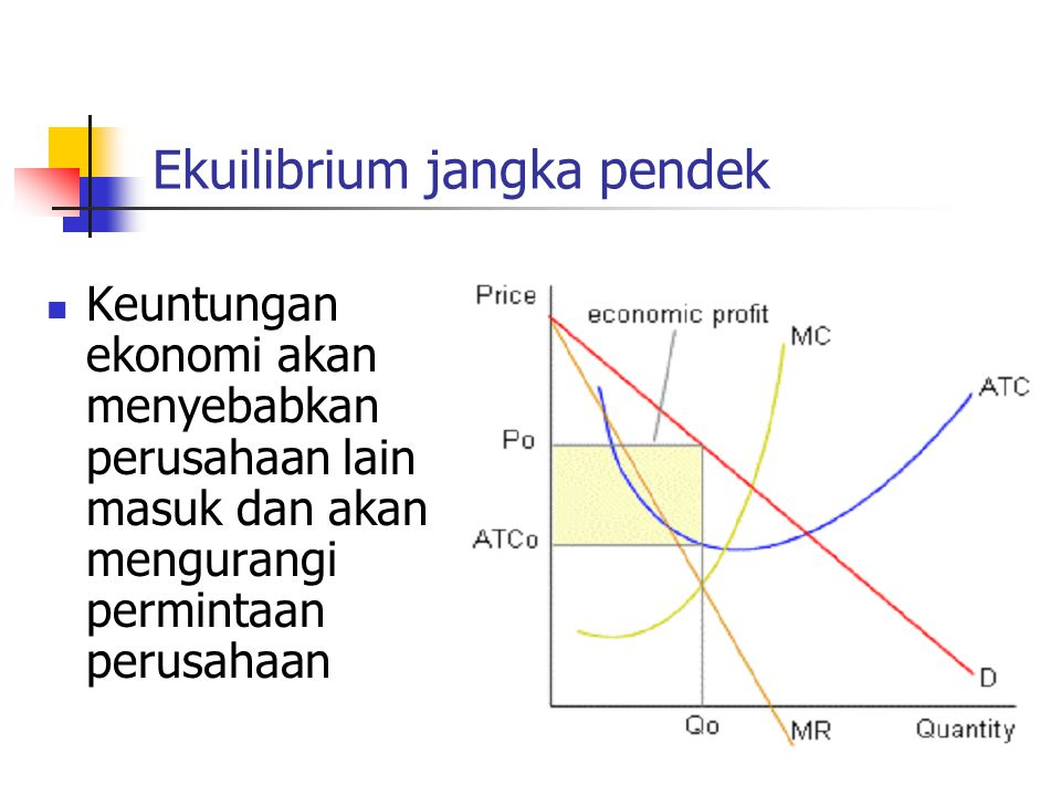 Ekuilibrium jangka panjang Perusahaan akan masuk sampai terjadi laba ekonomi (laba = 0)  ekuilbrium ini disebut sebagai tangency equilibrium.