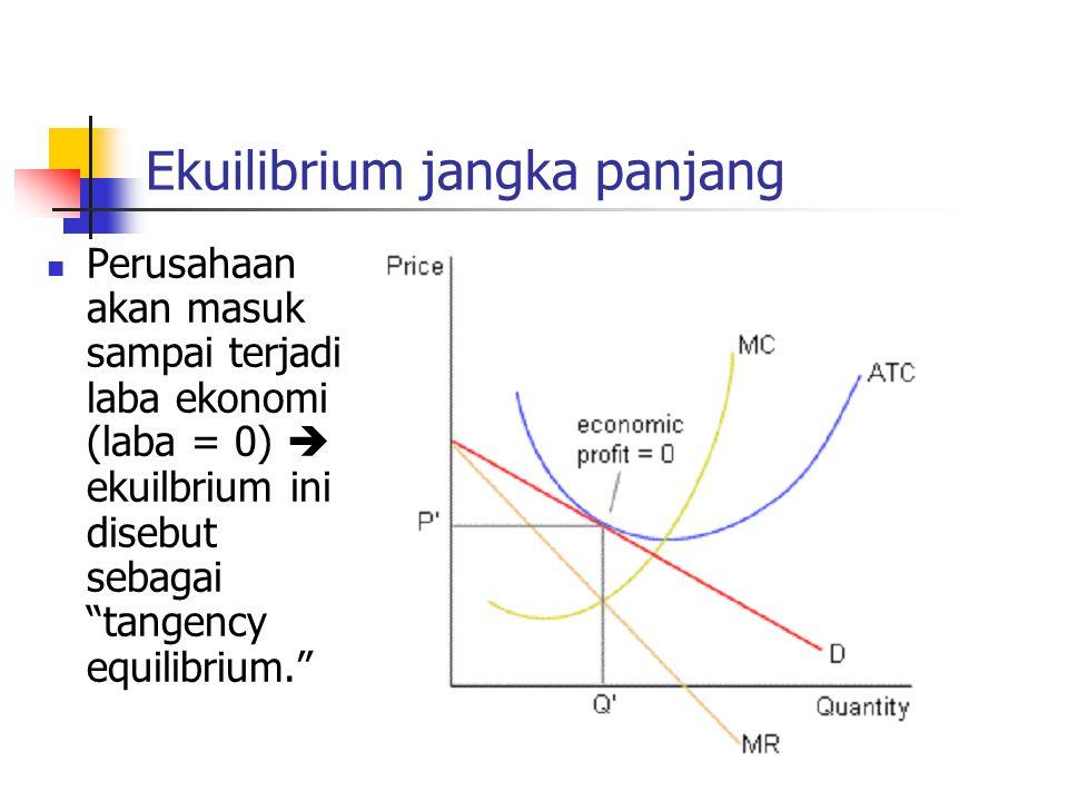 """Ekuilibrium jangka panjang Perusahaan akan masuk sampai terjadi laba ekonomi (laba = 0)  ekuilbrium ini disebut sebagai """"tangency equilibrium."""""""