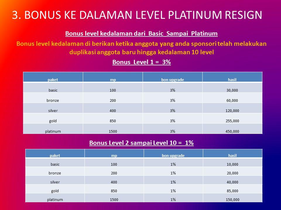 3. BONUS KE DALAMAN LEVEL PLATINUM RESIGN Bonus level kedalaman dari Basic Sampai Platinum Bonus level kedalaman di berikan ketika anggota yang anda s