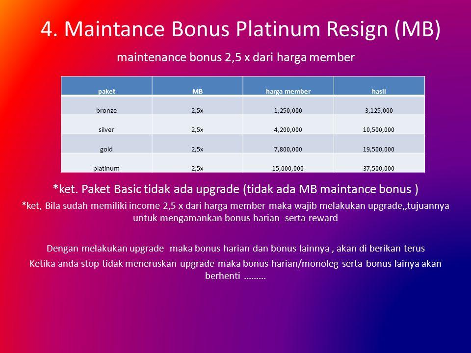 4. Maintance Bonus Platinum Resign (MB) maintenance bonus 2,5 x dari harga member *ket. Paket Basic tidak ada upgrade (tidak ada MB maintance bonus )