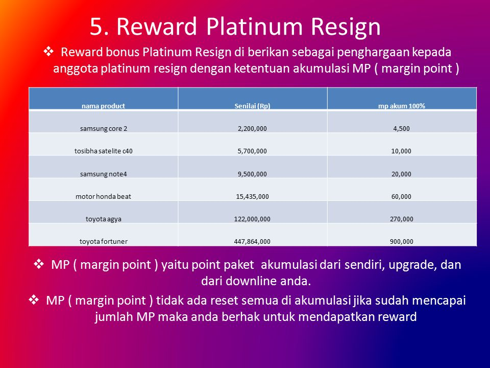 PRODUK PLATINUM RESIGN  KAOS Resign Strive To Archive  Tas ventage Gendong Resign