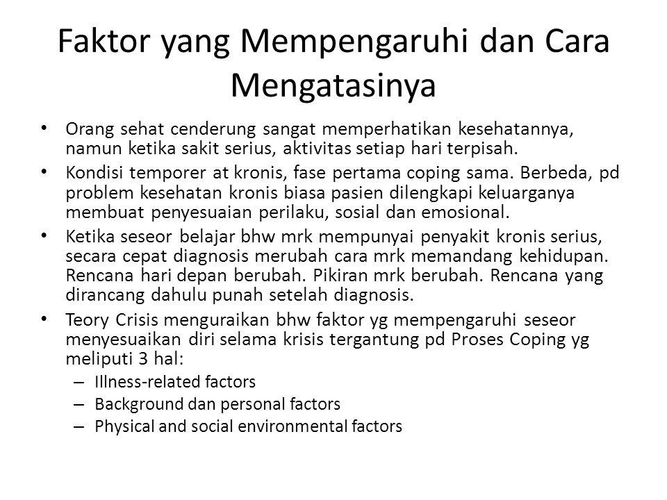 Faktor yang Mempengaruhi dan Cara Mengatasinya Orang sehat cenderung sangat memperhatikan kesehatannya, namun ketika sakit serius, aktivitas setiap ha