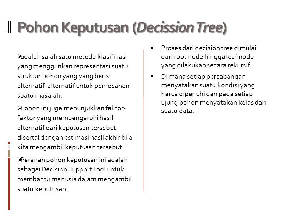 Pada Decision Tree terdiri dari 3 bagian yaitu: a.