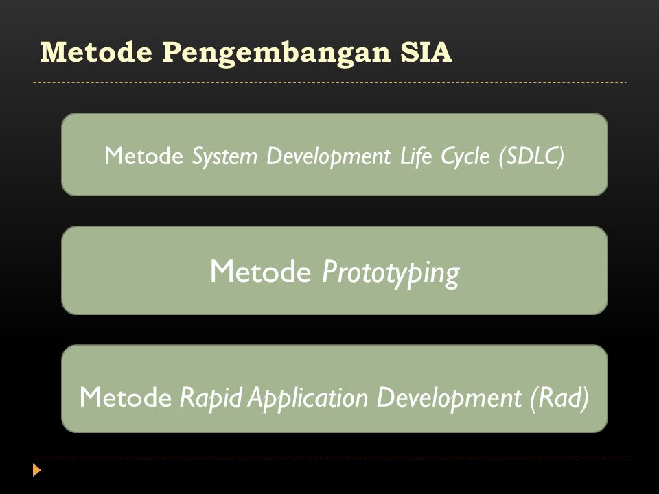 Metode Pengembangan SIA Metode System Development Life Cycle (SDLC) Metode Prototyping Metode Rapid Application Development (Rad)