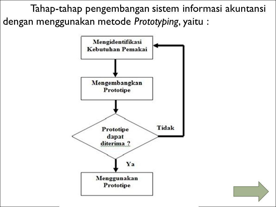 Tahap-tahap pengembangan sistem informasi akuntansi dengan menggunakan metode Prototyping, yaitu :