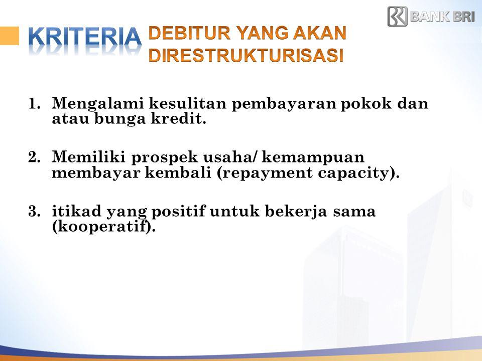 Upaya perbaikan yang dilakukan bank terhadap debitur yang mengalami kesulitan untuk memenuhi kewajibannya (pengembalian kredit).