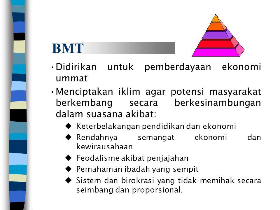 BMT Didirikan untuk pemberdayaan ekonomi ummat Menciptakan iklim agar potensi masyarakat berkembang secara berkesinambungan dalam suasana akibat:  Ke