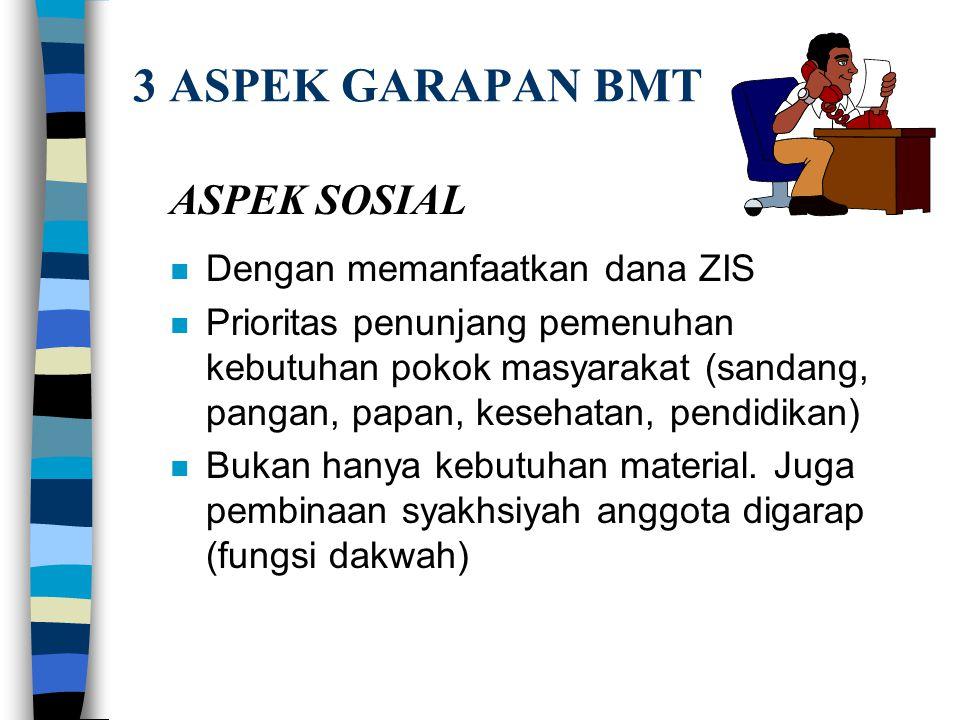 PENGEMBANGAN SDM BMT. Pelatihan intern. Pelatihan ekstern. Magang. Bantuan teknis melalaui MC-BMT