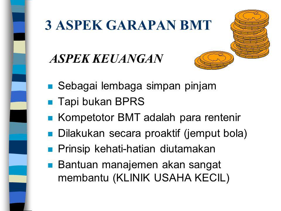 n Sebagai lembaga simpan pinjam n Tapi bukan BPRS n Kompetotor BMT adalah para rentenir n Dilakukan secara proaktif (jemput bola) n Prinsip kehati-hat