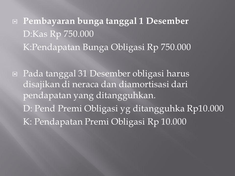  Pembayaran bunga tanggal 1 Desember D:Kas Rp 750.000 K:Pendapatan Bunga Obligasi Rp 750.000  Pada tanggal 31 Desember obligasi harus disajikan di n