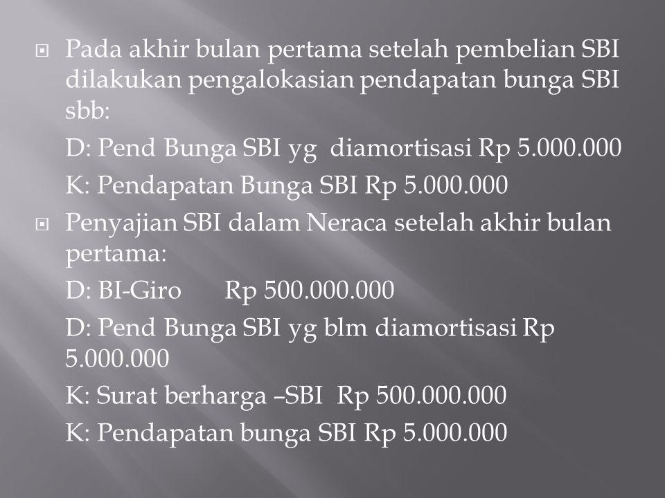  Pada akhir bulan pertama setelah pembelian SBI dilakukan pengalokasian pendapatan bunga SBI sbb: D: Pend Bunga SBI yg diamortisasi Rp 5.000.000 K: P