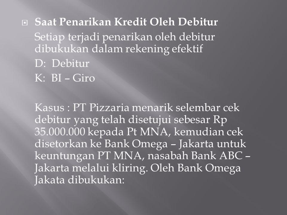  Saat Penarikan Kredit Oleh Debitur Setiap terjadi penarikan oleh debitur dibukukan dalam rekening efektif D: Debitur K: BI – Giro Kasus : PT Pizzari