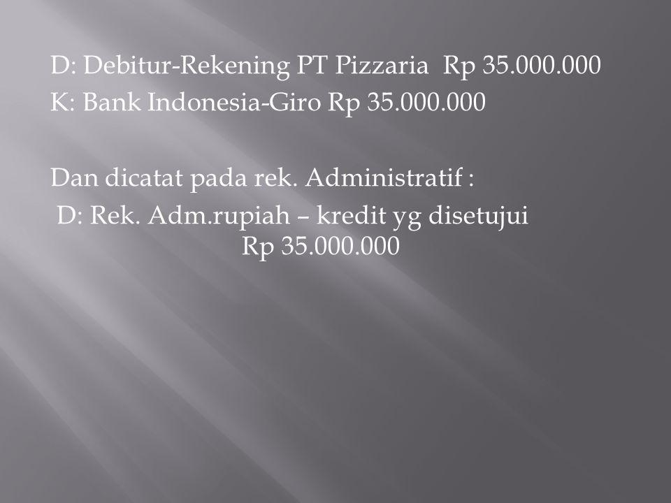D: Debitur-Rekening PT PizzariaRp 35.000.000 K: Bank Indonesia-Giro Rp 35.000.000 Dan dicatat pada rek. Administratif : D: Rek. Adm.rupiah – kredit yg