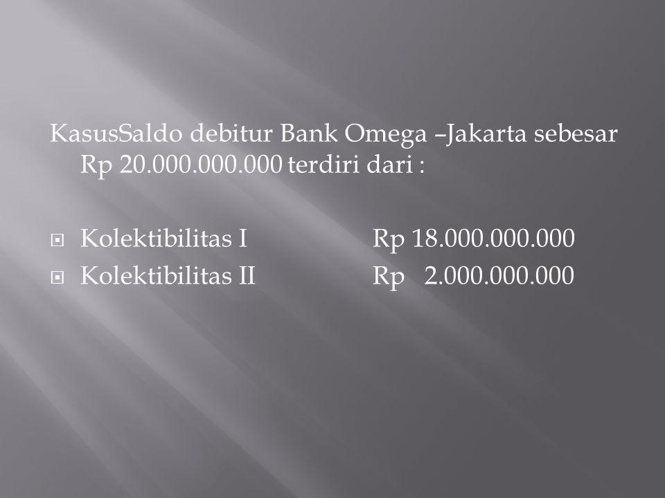 KasusSaldo debitur Bank Omega –Jakarta sebesar Rp 20.000.000.000 terdiri dari :  Kolektibilitas IRp 18.000.000.000  Kolektibilitas IIRp 2.000.000.00