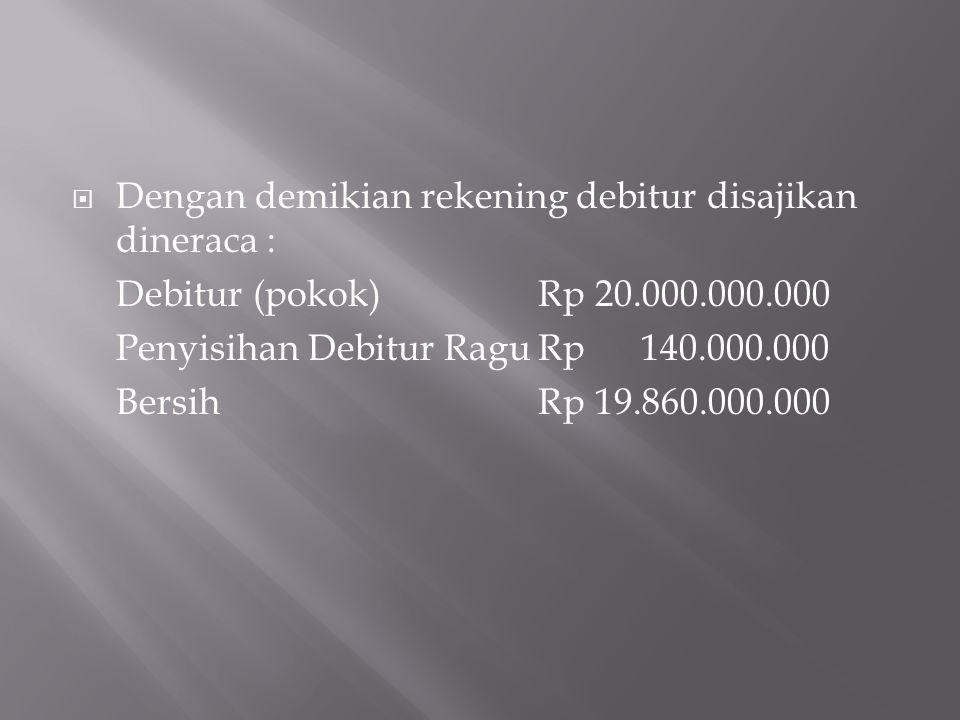  Dengan demikian rekening debitur disajikan dineraca : Debitur (pokok)Rp 20.000.000.000 Penyisihan Debitur RaguRp 140.000.000 BersihRp 19.860.000.000