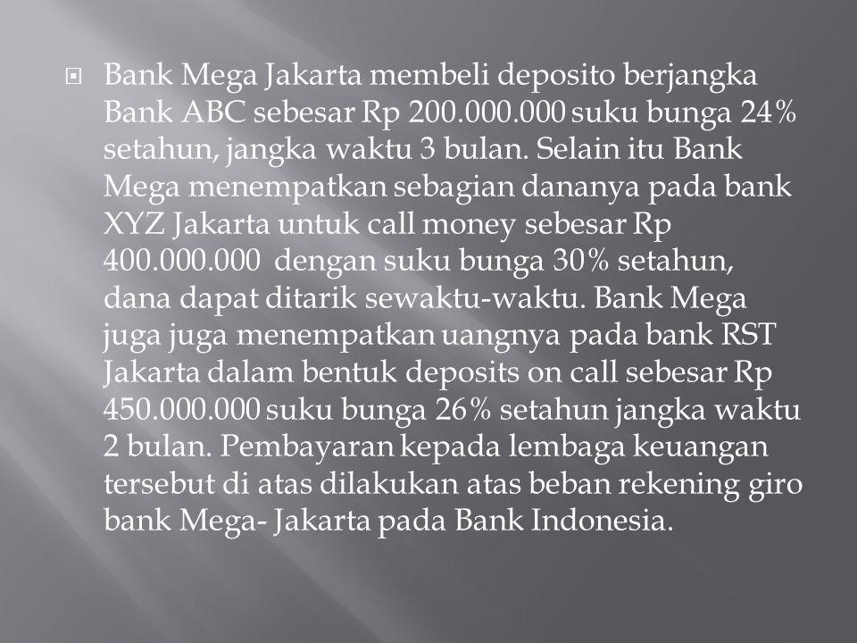  Bank Mega Jakarta membeli deposito berjangka Bank ABC sebesar Rp 200.000.000 suku bunga 24% setahun, jangka waktu 3 bulan. Selain itu Bank Mega mene