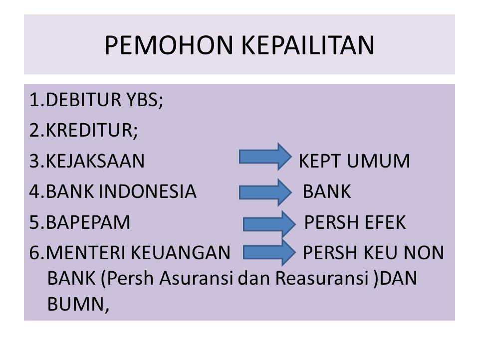 PEMOHON KEPAILITAN 1.DEBITUR YBS; 2.KREDITUR; 3.KEJAKSAAN KEPT UMUM 4.BANK INDONESIA BANK 5.BAPEPAM PERSH EFEK 6.MENTERI KEUANGAN PERSH KEU NON BANK (