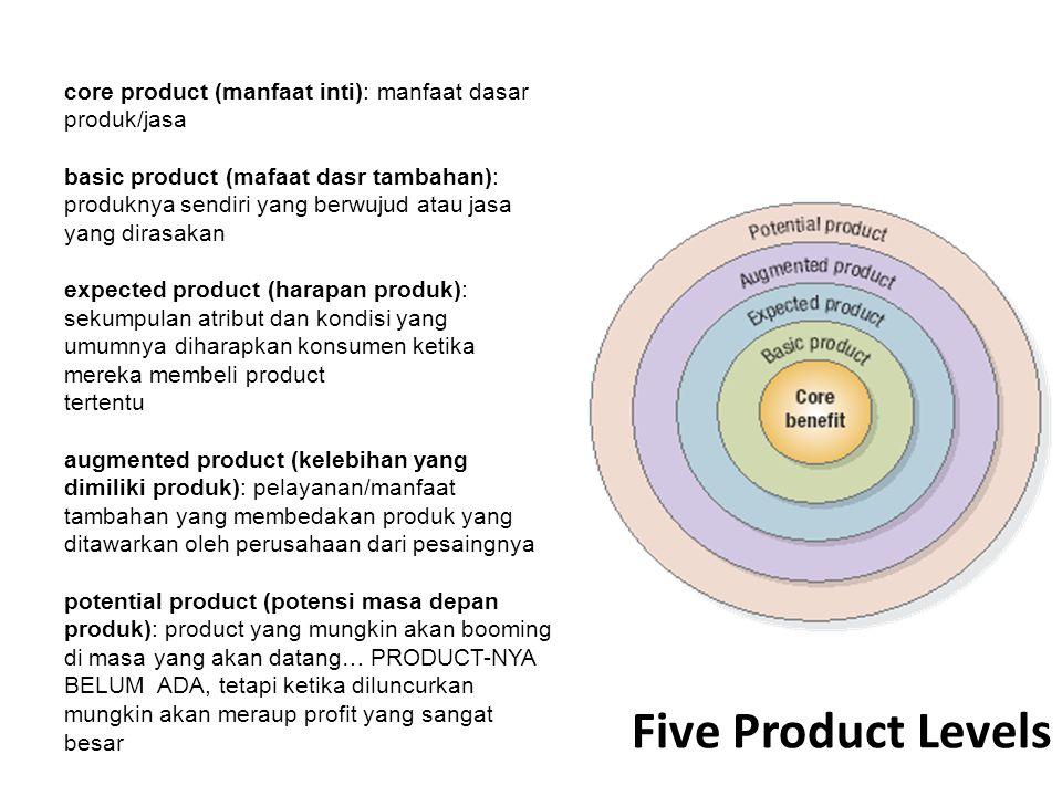 core product (manfaat inti): manfaat dasar produk/jasa basic product (mafaat dasr tambahan): produknya sendiri yang berwujud atau jasa yang dirasakan expected product (harapan produk): sekumpulan atribut dan kondisi yang umumnya diharapkan konsumen ketika mereka membeli product tertentu augmented product (kelebihan yang dimiliki produk): pelayanan/manfaat tambahan yang membedakan produk yang ditawarkan oleh perusahaan dari pesaingnya potential product (potensi masa depan produk): product yang mungkin akan booming di masa yang akan datang… PRODUCT-NYA BELUM ADA, tetapi ketika diluncurkan mungkin akan meraup profit yang sangat besar
