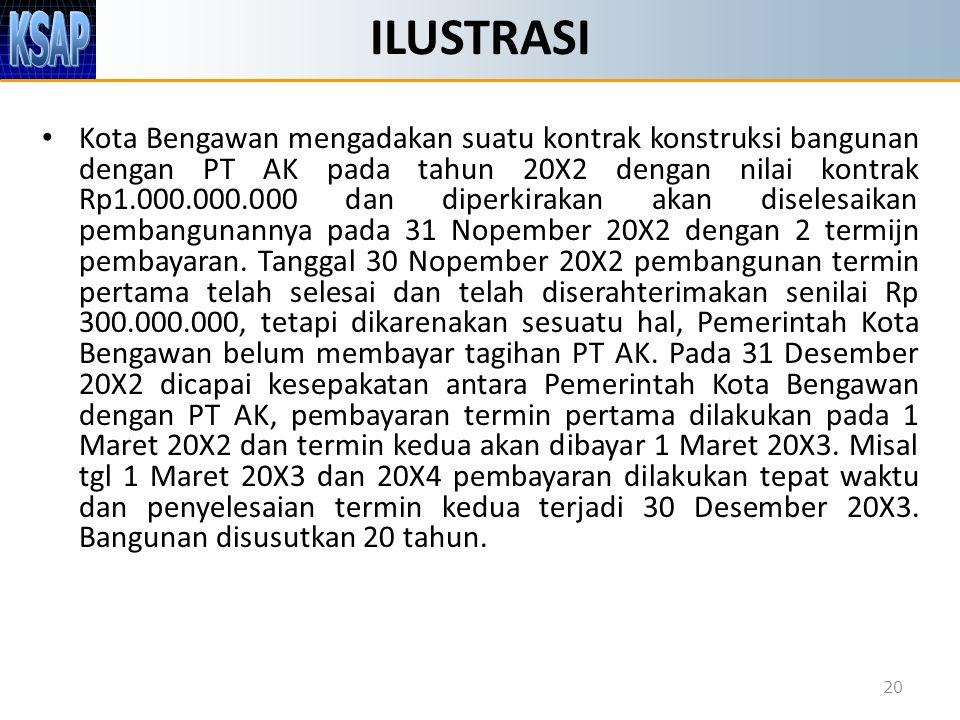 ILUSTRASI Kota Bengawan mengadakan suatu kontrak konstruksi bangunan dengan PT AK pada tahun 20X2 dengan nilai kontrak Rp1.000.000.000 dan diperkiraka