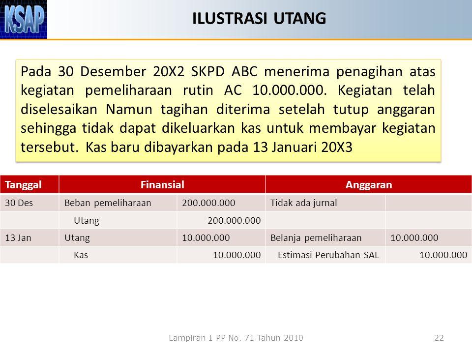 ILUSTRASI UTANG Pada 30 Desember 20X2 SKPD ABC menerima penagihan atas kegiatan pemeliharaan rutin AC 10.000.000. Kegiatan telah diselesaikan Namun ta