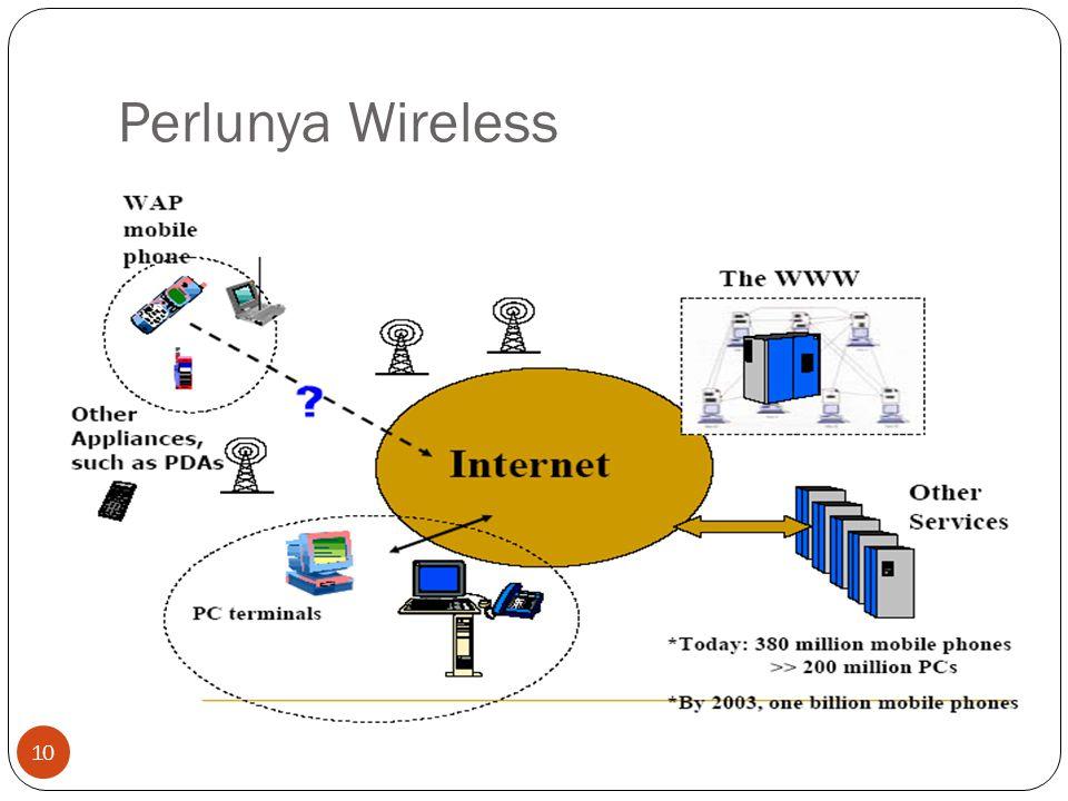 Perlunya Wireless 10