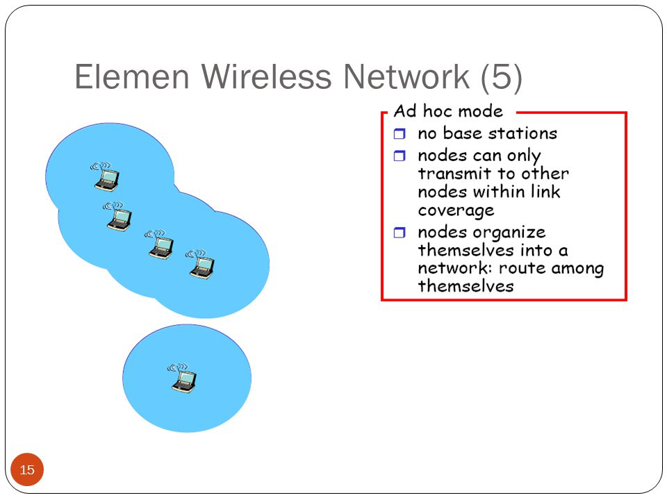 Elemen Wireless Network (5) 15