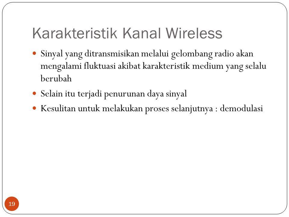 Karakteristik Kanal Wireless 19 Sinyal yang ditransmisikan melalui gelombang radio akan mengalami fluktuasi akibat karakteristik medium yang selalu be