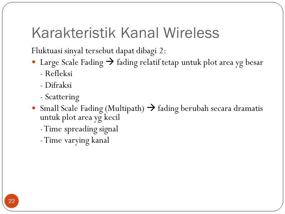 Karakteristik Kanal Wireless 22 Fluktuasi sinyal tersebut dapat dibagi 2: Large Scale Fading  fading relatif tetap untuk plot area yg besar - Refleks