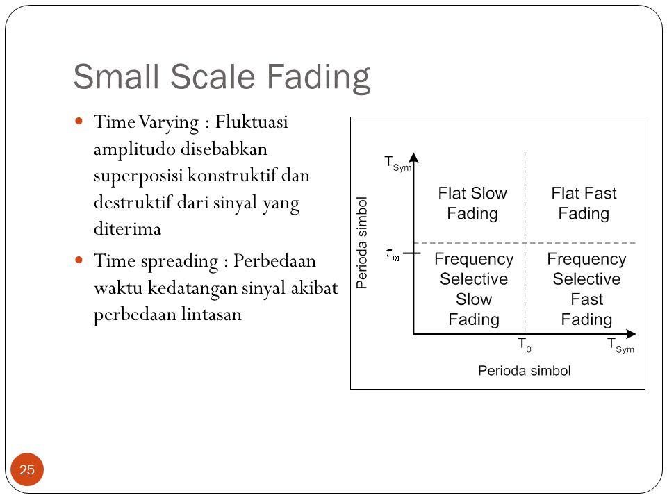 Small Scale Fading 25 Time Varying : Fluktuasi amplitudo disebabkan superposisi konstruktif dan destruktif dari sinyal yang diterima Time spreading :
