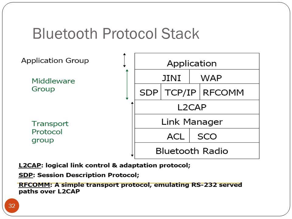 Bluetooth Protocol Stack 32