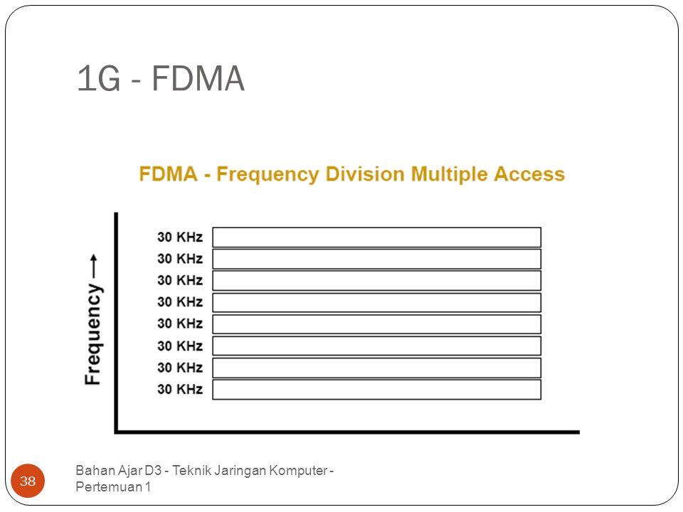 1G - FDMA Bahan Ajar D3 - Teknik Jaringan Komputer - Pertemuan 1 38