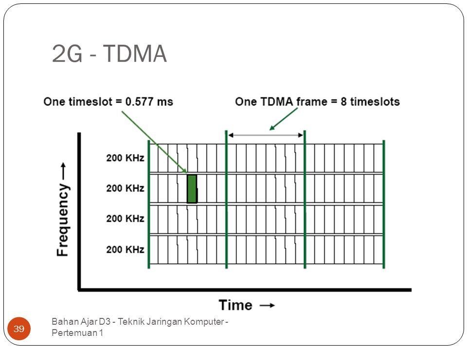2G - TDMA Bahan Ajar D3 - Teknik Jaringan Komputer - Pertemuan 1 39