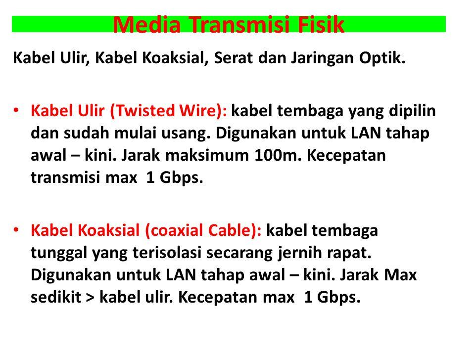 Media Transmisi Fisik Kabel Ulir, Kabel Koaksial, Serat dan Jaringan Optik. Kabel Ulir (Twisted Wire): kabel tembaga yang dipilin dan sudah mulai usan
