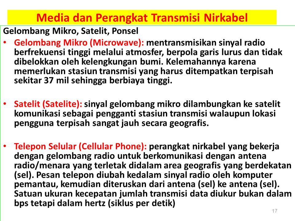 Media dan Perangkat Transmisi Nirkabel Gelombang Mikro, Satelit, Ponsel Gelombang Mikro (Microwave): mentransmisikan sinyal radio berfrekuensi tinggi