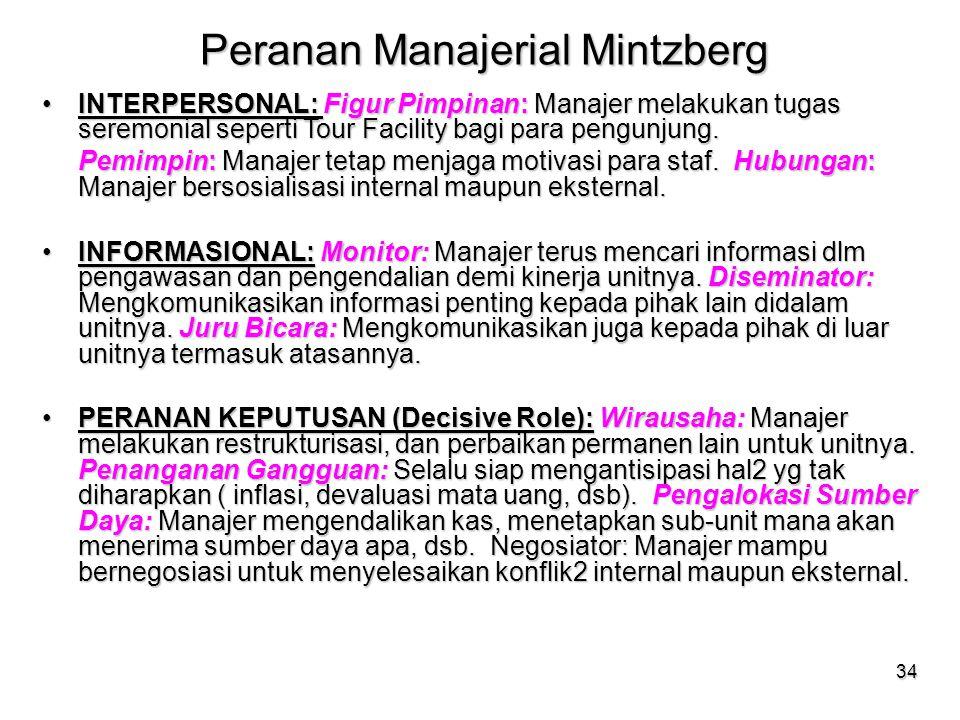 34 Peranan Manajerial Mintzberg INTERPERSONAL: Figur Pimpinan: Manajer melakukan tugas seremonial seperti Tour Facility bagi para pengunjung.INTERPERS