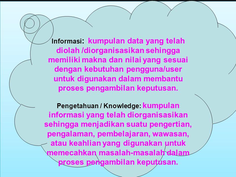 8 Informasi : kumpulan data yang telah diolah /diorganisasikan sehingga memiliki makna dan nilai yang sesuai dengan kebutuhan pengguna/user untuk digu