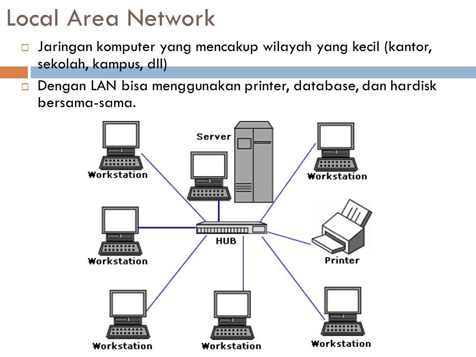 Local Area Network  Jaringan komputer yang mencakup wilayah yang kecil (kantor, sekolah, kampus, dll)  Dengan LAN bisa menggunakan printer, database