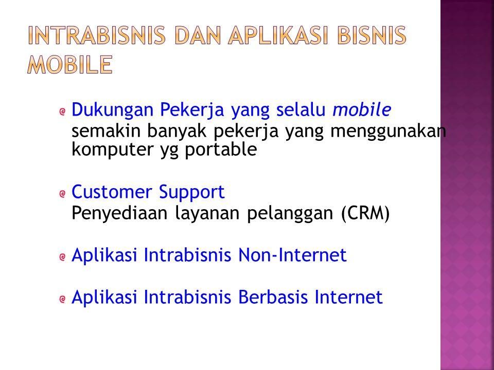 Dukungan Pekerja yang selalu mobile semakin banyak pekerja yang menggunakan komputer yg portable Customer Support Penyediaan layanan pelanggan (CRM) Aplikasi Intrabisnis Non-Internet Aplikasi Intrabisnis Berbasis Internet