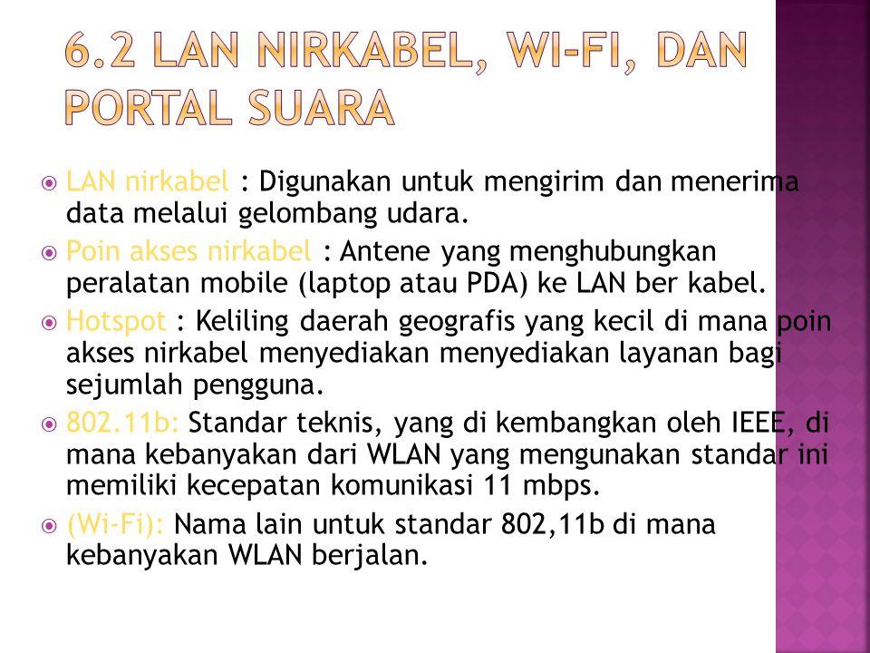  LAN nirkabel : Digunakan untuk mengirim dan menerima data melalui gelombang udara.  Poin akses nirkabel : Antene yang menghubungkan peralatan mobil