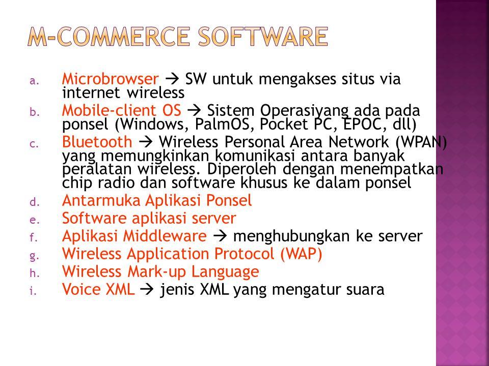a. Microbrowser  SW untuk mengakses situs via internet wireless b. Mobile-client OS  Sistem Operasiyang ada pada ponsel (Windows, PalmOS, Pocket PC,