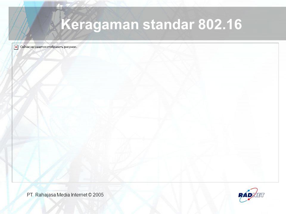 PT. Rahajasa Media Internet © 2005 Keragaman standar 802.16