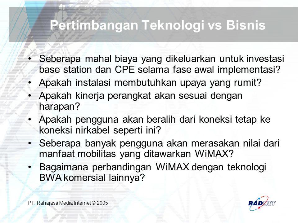 PT. Rahajasa Media Internet © 2005 Pertimbangan Teknologi vs Bisnis Seberapa mahal biaya yang dikeluarkan untuk investasi base station dan CPE selama