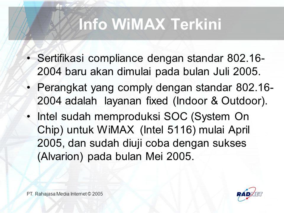 PT. Rahajasa Media Internet © 2005 Info WiMAX Terkini Sertifikasi compliance dengan standar 802.16- 2004 baru akan dimulai pada bulan Juli 2005. Peran